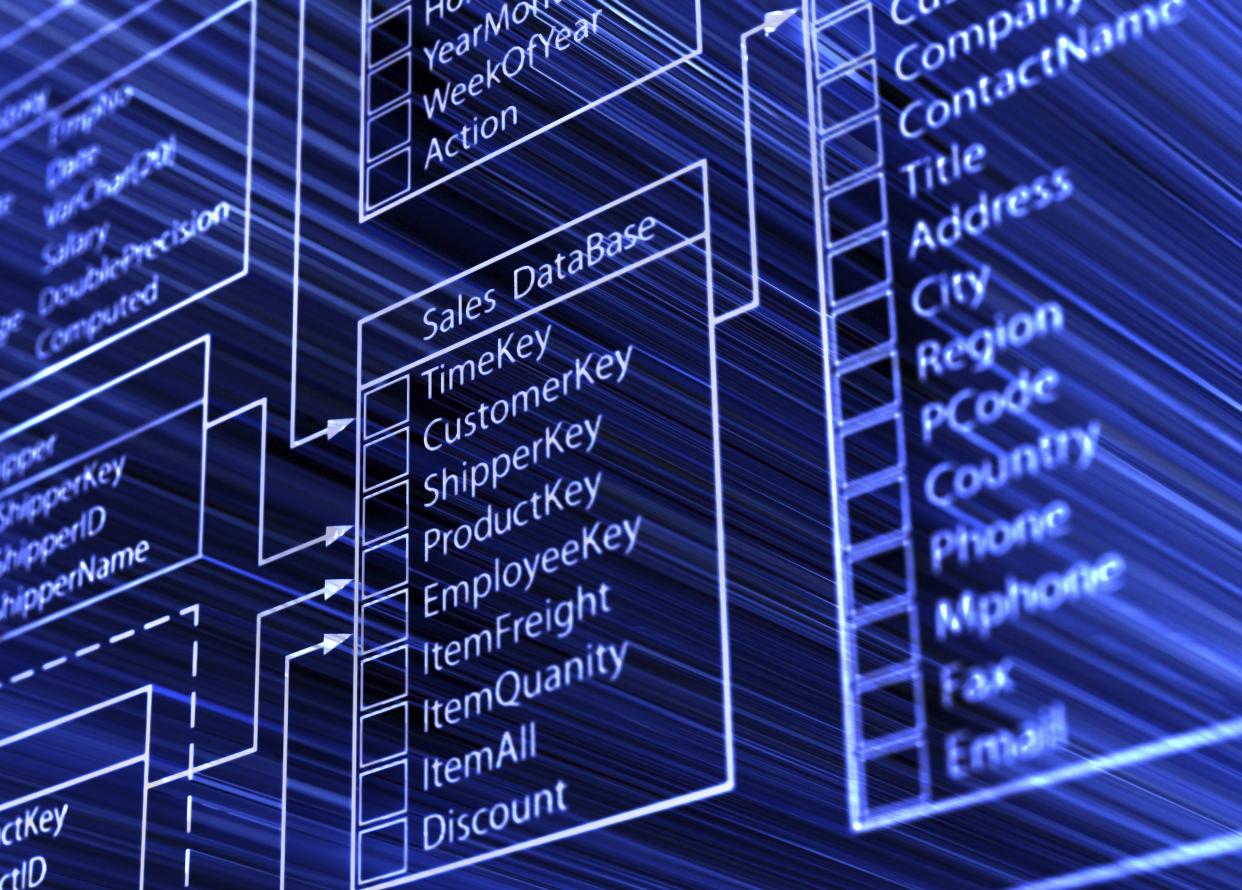 Business Operations Enhancement Via Effectual Data Mining
