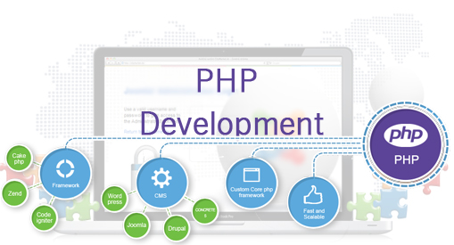 How PHP is use as scripting of server-side language?